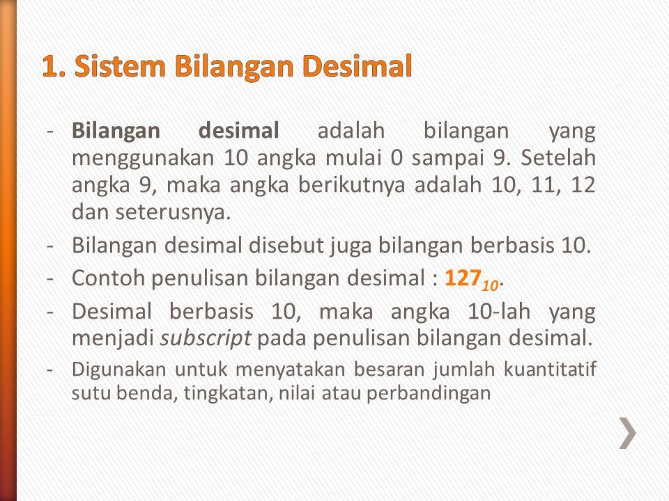 -Bilangan desimal adalah bilangan yang menggunakan 10 angka mulai 0 sampai 9. Setelah angka 9, maka angka berikutnya adalah 10, 11, 12 dan seterusnya.