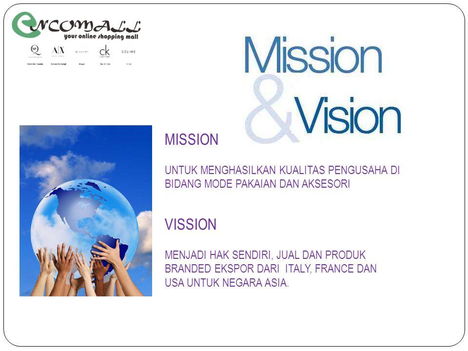 VISSION MENJADI HAK SENDIRI, JUAL DAN PRODUK BRANDED EKSPOR DARI ITALY, FRANCE DAN USA UNTUK NEGARA ASIA.