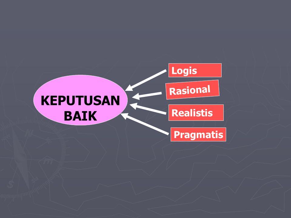 KEPUTUSAN BAIK Logis Rasional Realistis Pragmatis