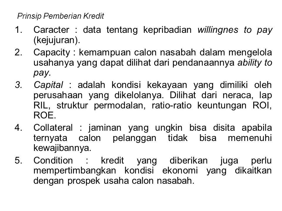Prinsip Pemberian Kredit 1.Caracter : data tentang kepribadian willingnes to pay (kejujuran). 2.Capacity : kemampuan calon nasabah dalam mengelola usa