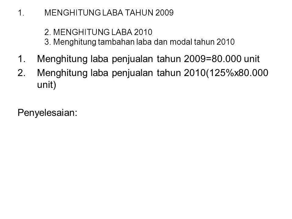 1.MENGHITUNG LABA TAHUN 2009 2. MENGHITUNG LABA 2010 3. Menghitung tambahan laba dan modal tahun 2010 1.Menghitung laba penjualan tahun 2009=80.000 un