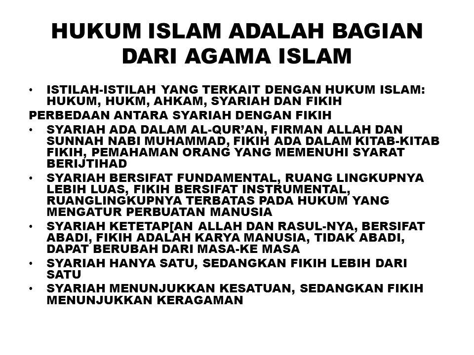 HUKUM ISLAM ADALAH BAGIAN DARI AGAMA ISLAM ISTILAH-ISTILAH YANG TERKAIT DENGAN HUKUM ISLAM: HUKUM, HUKM, AHKAM, SYARIAH DAN FIKIH PERBEDAAN ANTARA SYARIAH DENGAN FIKIH SYARIAH ADA DALAM AL-QUR'AN, FIRMAN ALLAH DAN SUNNAH NABI MUHAMMAD, FIKIH ADA DALAM KITAB-KITAB FIKIH, PEMAHAMAN ORANG YANG MEMENUHI SYARAT BERIJTIHAD SYARIAH BERSIFAT FUNDAMENTAL, RUANG LINGKUPNYA LEBIH LUAS, FIKIH BERSIFAT INSTRUMENTAL, RUANGLINGKUPNYA TERBATAS PADA HUKUM YANG MENGATUR PERBUATAN MANUSIA SYARIAH KETETAP[AN ALLAH DAN RASUL-NYA, BERSIFAT ABADI, FIKIH ADALAH KARYA MANUSIA, TIDAK ABADI, DAPAT BERUBAH DARI MASA-KE MASA SYARIAH HANYA SATU, SEDANGKAN FIKIH LEBIH DARI SATU SYARIAH MENUNJUKKAN KESATUAN, SEDANGKAN FIKIH MENUNJUKKAN KERAGAMAN