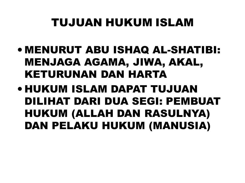 TUJUAN HUKUM ISLAM MENURUT ABU ISHAQ AL-SHATIBI: MENJAGA AGAMA, JIWA, AKAL, KETURUNAN DAN HARTA HUKUM ISLAM DAPAT TUJUAN DILIHAT DARI DUA SEGI: PEMBUAT HUKUM (ALLAH DAN RASULNYA) DAN PELAKU HUKUM (MANUSIA)