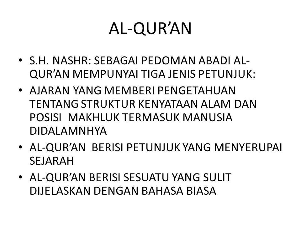 AL-QUR'AN S.H.