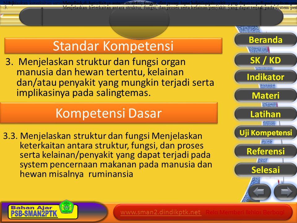 www.sman2.dindikptk.net www.sman2.dindikptk.net Rela Memberi Ikhlas Berbagi www.sman2.dindikptk.net www.sman2.dindikptk.net Rela Memberi Ikhlas Berbagi Beranda SK / KD Indikator Materi Latihan Uji Kompetensi Referensi Selesai Saluran Pencernaan Mulut Kerongkongan Lambung Usus Halus Usus Besar Anus