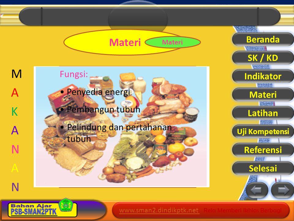 www.sman2.dindikptk.net www.sman2.dindikptk.net Rela Memberi Ikhlas Berbagi www.sman2.dindikptk.net www.sman2.dindikptk.net Rela Memberi Ikhlas Berbagi Uji Kompetensi 1.