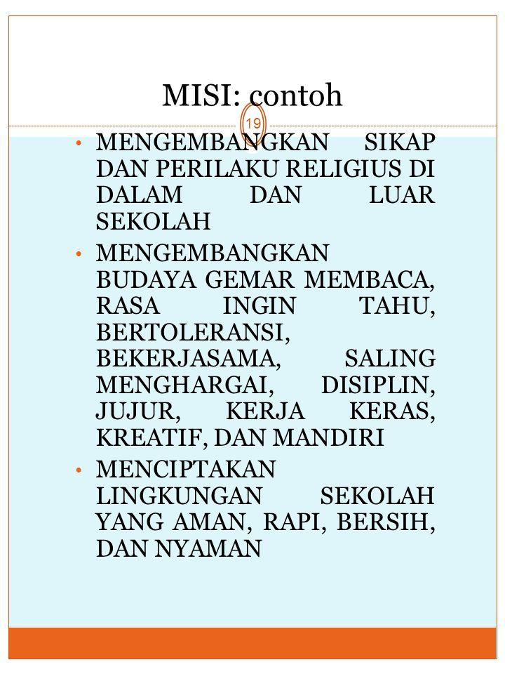 MISI: contoh 19 MENGEMBANGKAN SIKAP DAN PERILAKU RELIGIUS DI DALAM DAN LUAR SEKOLAH MENGEMBANGKAN BUDAYA GEMAR MEMBACA, RASA INGIN TAHU, BERTOLERANSI,