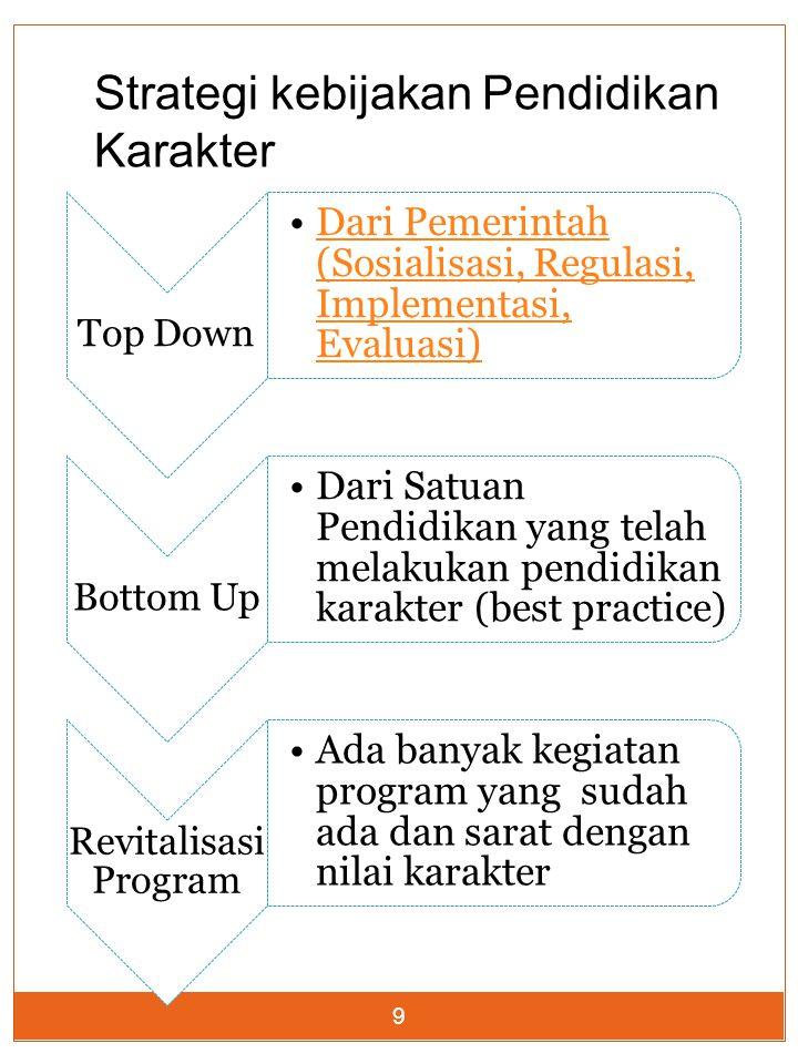 9 Top Down Dari Pemerintah (Sosialisasi, Regulasi, Implementasi, Evaluasi)Dari Pemerintah (Sosialisasi, Regulasi, Implementasi, Evaluasi) Bottom Up Da