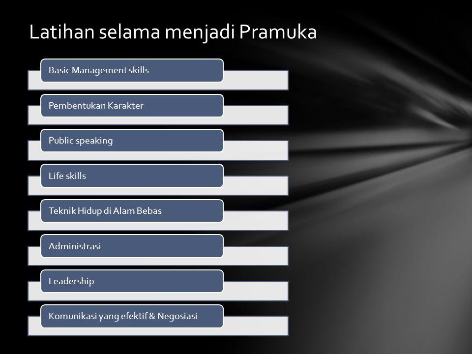 Latihan selama menjadi Pramuka Basic Management skillsPembentukan KarakterPublic speakingLife skillsTeknik Hidup di Alam BebasAdministrasiLeadershipKo