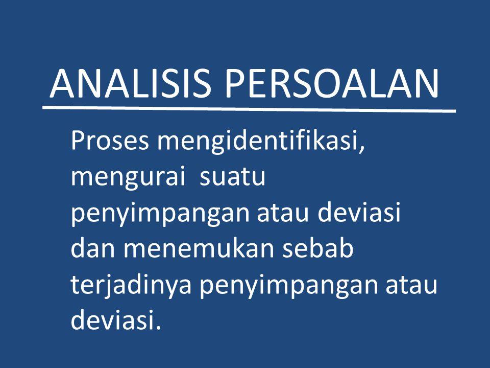 ANALISIS PERSOALAN Proses mengidentifikasi, mengurai suatu penyimpangan atau deviasi dan menemukan sebab terjadinya penyimpangan atau deviasi.