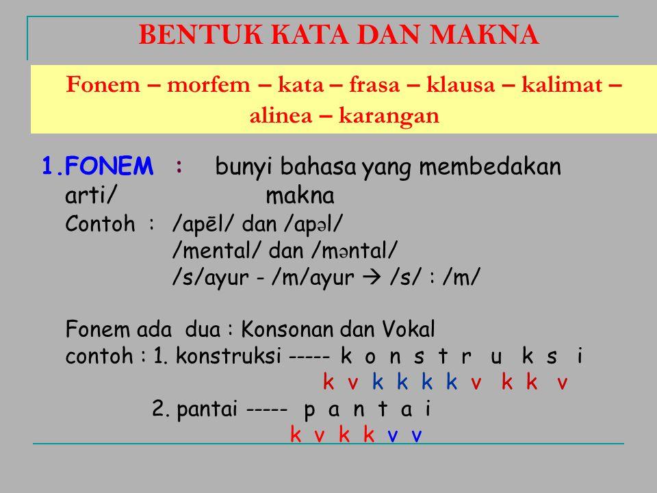 5.Kata Tugas (Partikel) 1.Kata depan (preposisi) : di, ke, dari...