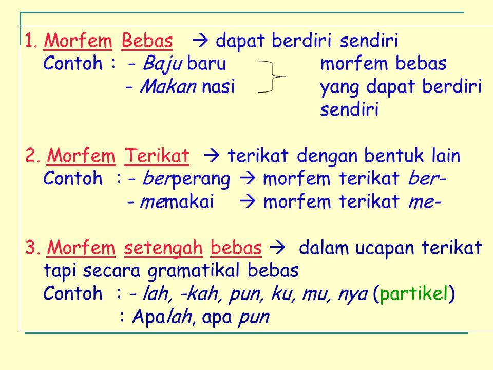 Menurut Bentuk dan Arti, Morfem dibagi Tiga, yaitu: 1. Morfem bebas 2. Morfem terikat 3. Morfem setengah terikat 3. Morfem setengah terikat