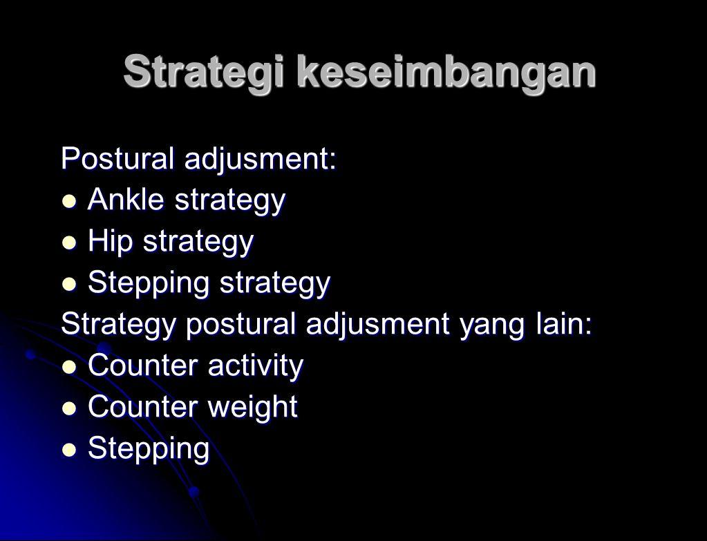 Latihan ditingkatkan (progresifitas) Latihan ditingkatkan (progresifitas) Variasi kecepatan Variasi kecepatan Variasi postur Variasi postur Variasi kompleksitas aktivitas Variasi kompleksitas aktivitas Variasi atensi dan konsentrasi/variasi tingkat gangguan Variasi atensi dan konsentrasi/variasi tingkat gangguan Organisasi sistem sensorik Organisasi sistem sensorik Pasien tergantung pd mata  dilatih dg mata terbuka – mata tertutup – suasana gelap – berkacamata dll Pasien tergantung pd mata  dilatih dg mata terbuka – mata tertutup – suasana gelap – berkacamata dll Pasien tergantung pd input sensorik  dilatih pd berbagai permukaan (keras – lunak – kasar – halus – karpet – lantai – naik – turun, dll) Pasien tergantung pd input sensorik  dilatih pd berbagai permukaan (keras – lunak – kasar – halus – karpet – lantai – naik – turun, dll) Latihan bisa bersifat pengulangan, progresifitas, modifikasi, kompensasi Latihan bisa bersifat pengulangan, progresifitas, modifikasi, kompensasi