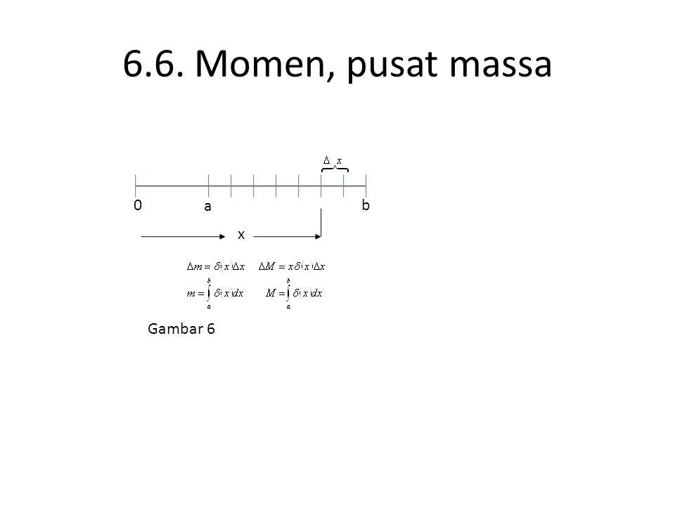 6.6. Momen, pusat massa 0 a b x Gambar 6