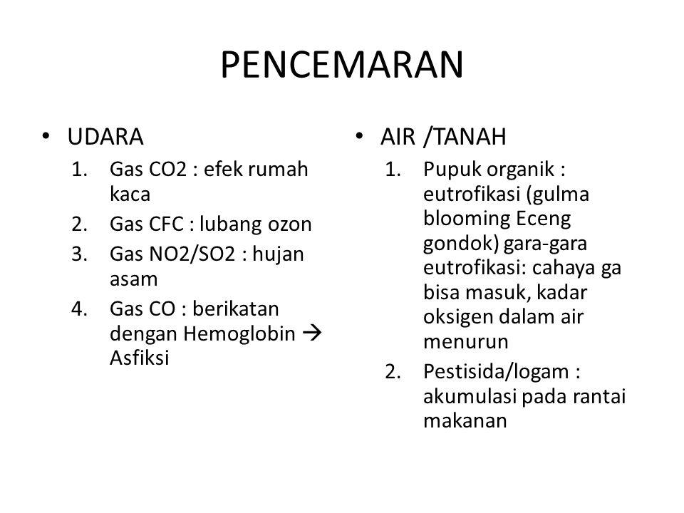 PENCEMARAN UDARA 1.Gas CO2 : efek rumah kaca 2.Gas CFC : lubang ozon 3.Gas NO2/SO2 : hujan asam 4.Gas CO : berikatan dengan Hemoglobin  Asfiksi AIR /TANAH 1.Pupuk organik : eutrofikasi (gulma blooming Eceng gondok) gara-gara eutrofikasi: cahaya ga bisa masuk, kadar oksigen dalam air menurun 2.Pestisida/logam : akumulasi pada rantai makanan