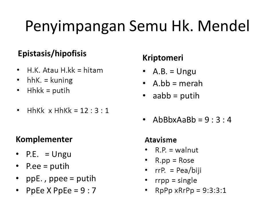 Penyimpangan Semu Hk.Mendel Epistasis/hipofisis H.K.