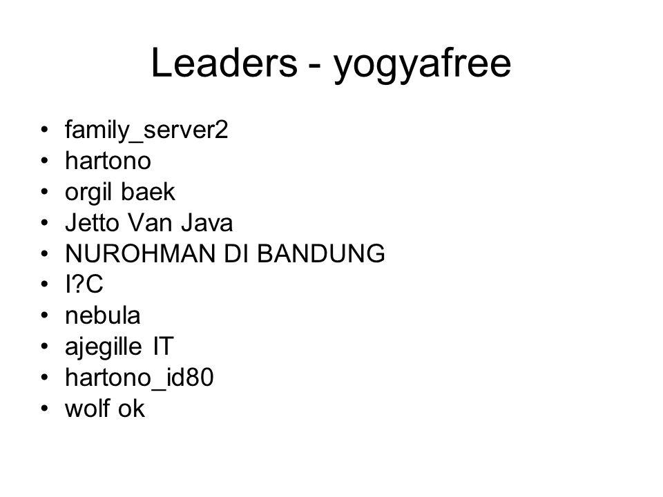 Leaders - yogyafree family_server2 hartono orgil baek Jetto Van Java NUROHMAN DI BANDUNG I C nebula ajegille IT hartono_id80 wolf ok