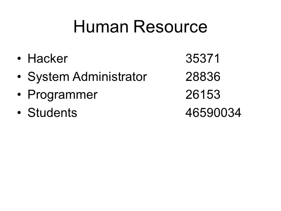 Human Resource Hacker35371 System Administrator28836 Programmer26153 Students46590034