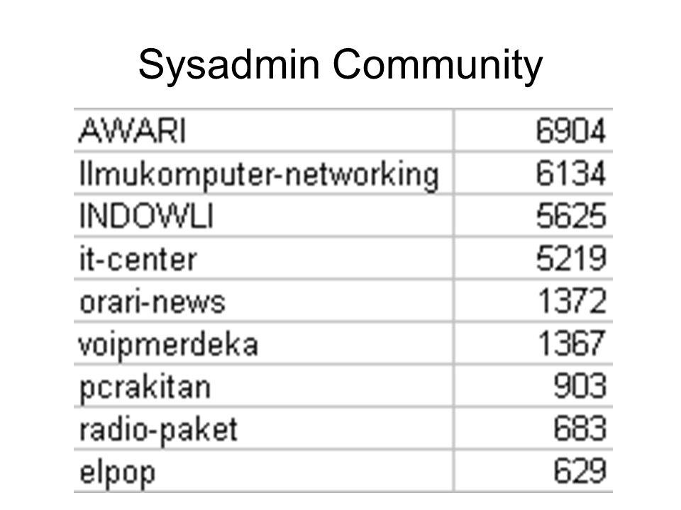 Sysadmin Community