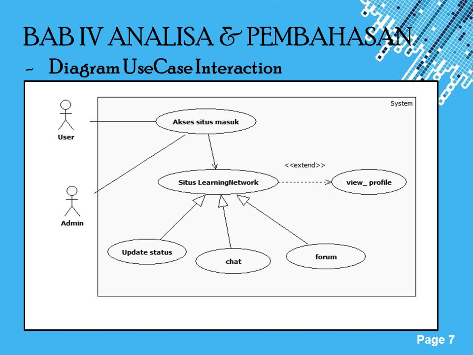 Powerpoint Templates Page 7 BAB IV ANALISA & PEMBAHASAN -Diagram UseCase Interaction