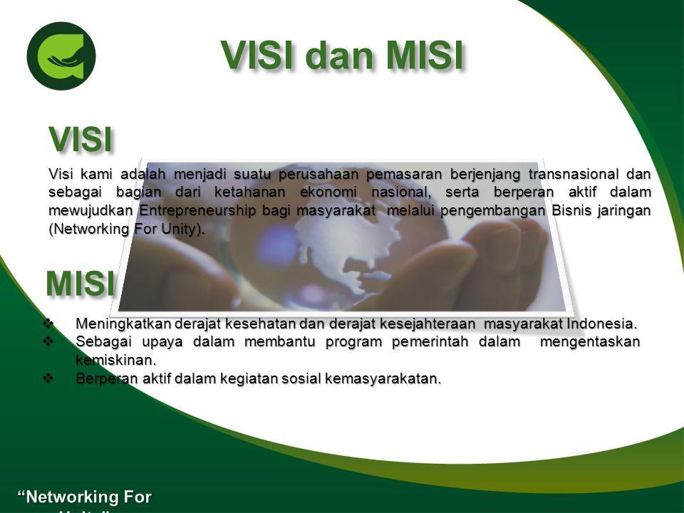 PROFIL PERUSAHAAN International Green Network (Igreenet) berdiri pada tanggal 22 Desember 2010, Diresmikan pada tanggal 17 Januari 2011 oleh Notaris B
