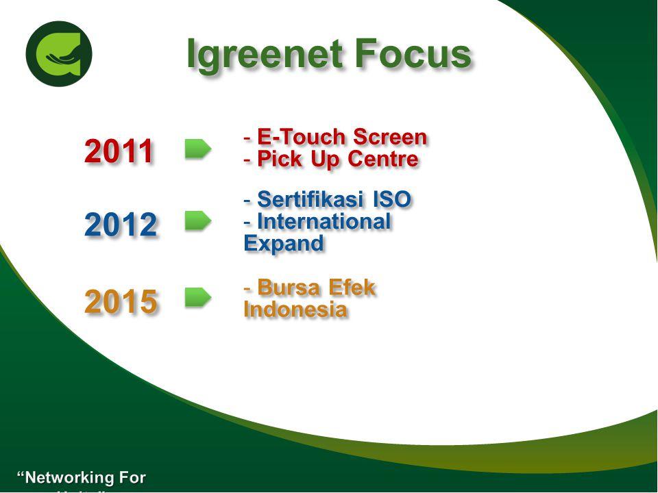 Igreenet Focus 2011 - E-Touch Screen - Pick Up Centre 2012 - Sertifikasi ISO - International Expand 2015 - Bursa Efek Indonesia