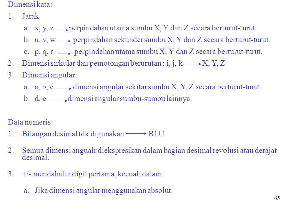65 Dimensi kata: 1.Jarak a.x, y, z perpindahan utama sumbu X, Y dan Z secara berturut-turut. b.u, v, w perpindahan sekunder sumbu X, Y dan Z secara be