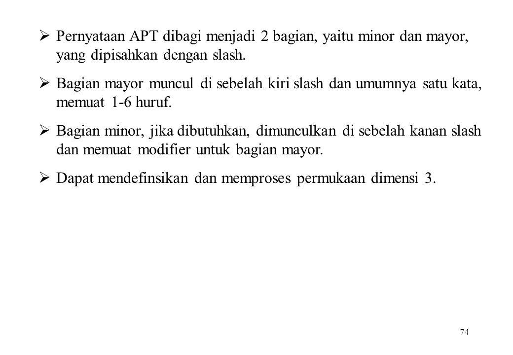 74  Pernyataan APT dibagi menjadi 2 bagian, yaitu minor dan mayor, yang dipisahkan dengan slash.  Bagian mayor muncul di sebelah kiri slash dan umum