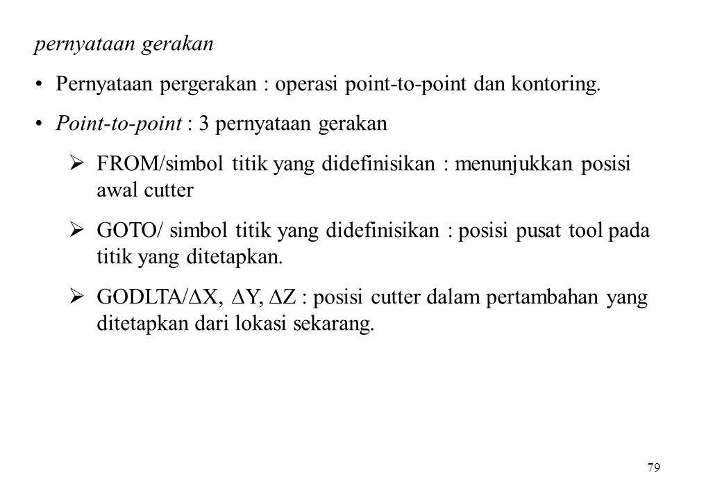79 pernyataan gerakan Pernyataan pergerakan : operasi point-to-point dan kontoring. Point-to-point : 3 pernyataan gerakan  FROM/simbol titik yang did