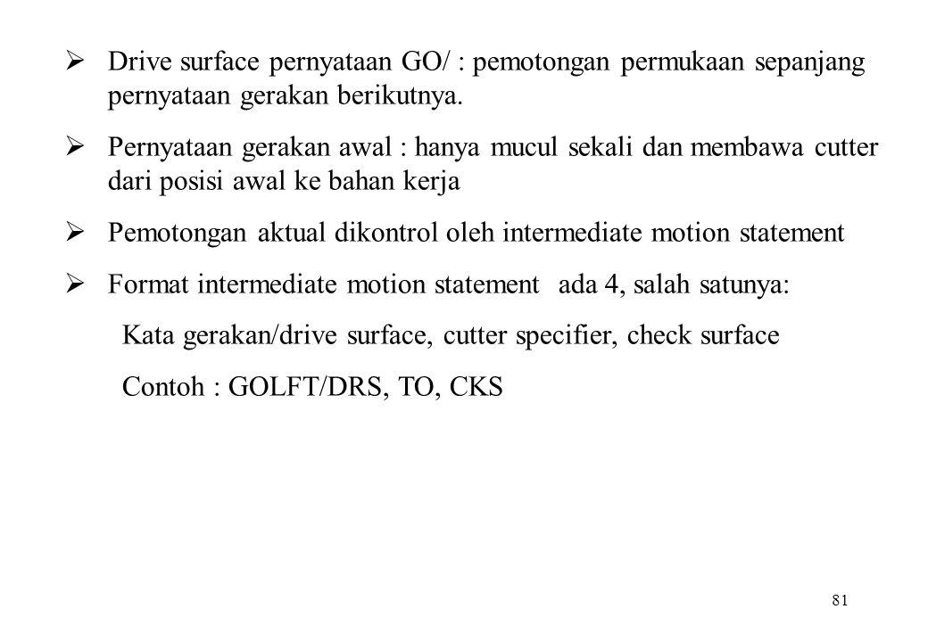 81  Drive surface pernyataan GO/ : pemotongan permukaan sepanjang pernyataan gerakan berikutnya.  Pernyataan gerakan awal : hanya mucul sekali dan m