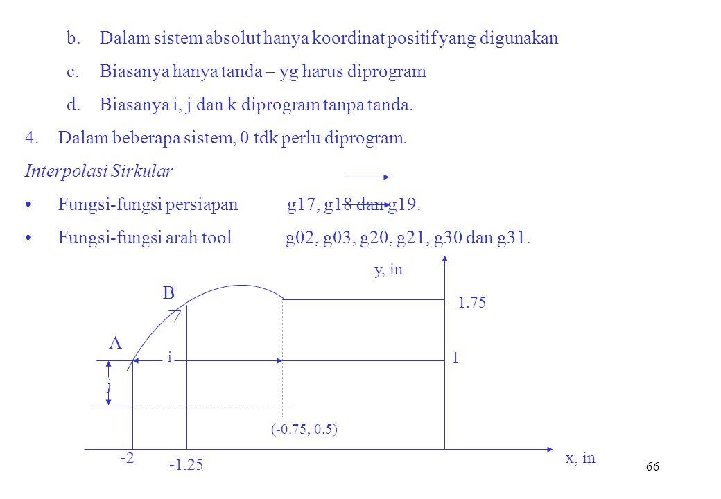 66 b.Dalam sistem absolut hanya koordinat positif yang digunakan c.Biasanya hanya tanda – yg harus diprogram d.Biasanya i, j dan k diprogram tanpa tan