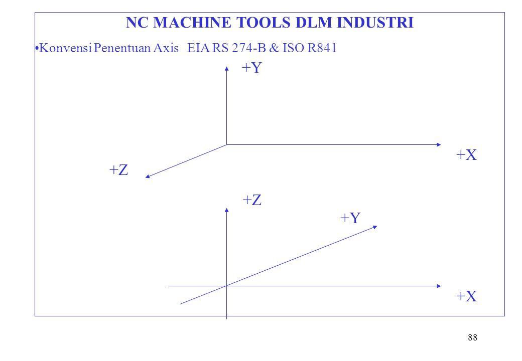 88 NC MACHINE TOOLS DLM INDUSTRI Konvensi Penentuan Axis EIA RS 274-B & ISO R841 +Y +X +Z +Y +X +Z