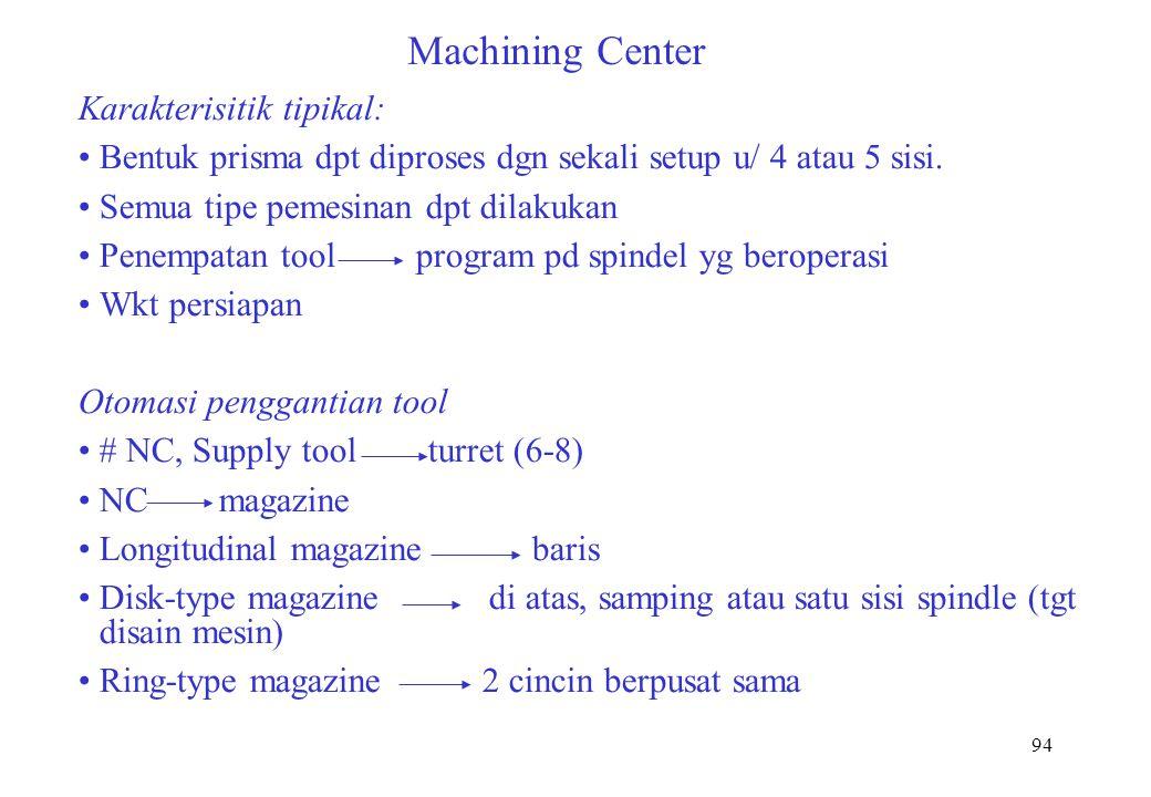 94 Machining Center Karakterisitik tipikal: Bentuk prisma dpt diproses dgn sekali setup u/ 4 atau 5 sisi. Semua tipe pemesinan dpt dilakukan Penempata