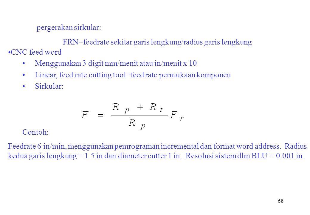 69 Dua blok sirkular dalam program adalah sebagai berikut: g02 x2000 y-2000 i0 j 2000 f80 g03 x1000 y-1000 i1000 j0 f40 Spindle speed word s Revolusi per menit Kode bilangan 3 digit: Kecepatan (revolusi/menit) dibulatkan dlm 2 digit, sebagai digit ke-2 & ke-3 Kecepatan fraksi desimal terbesar x kepangkatan 10.