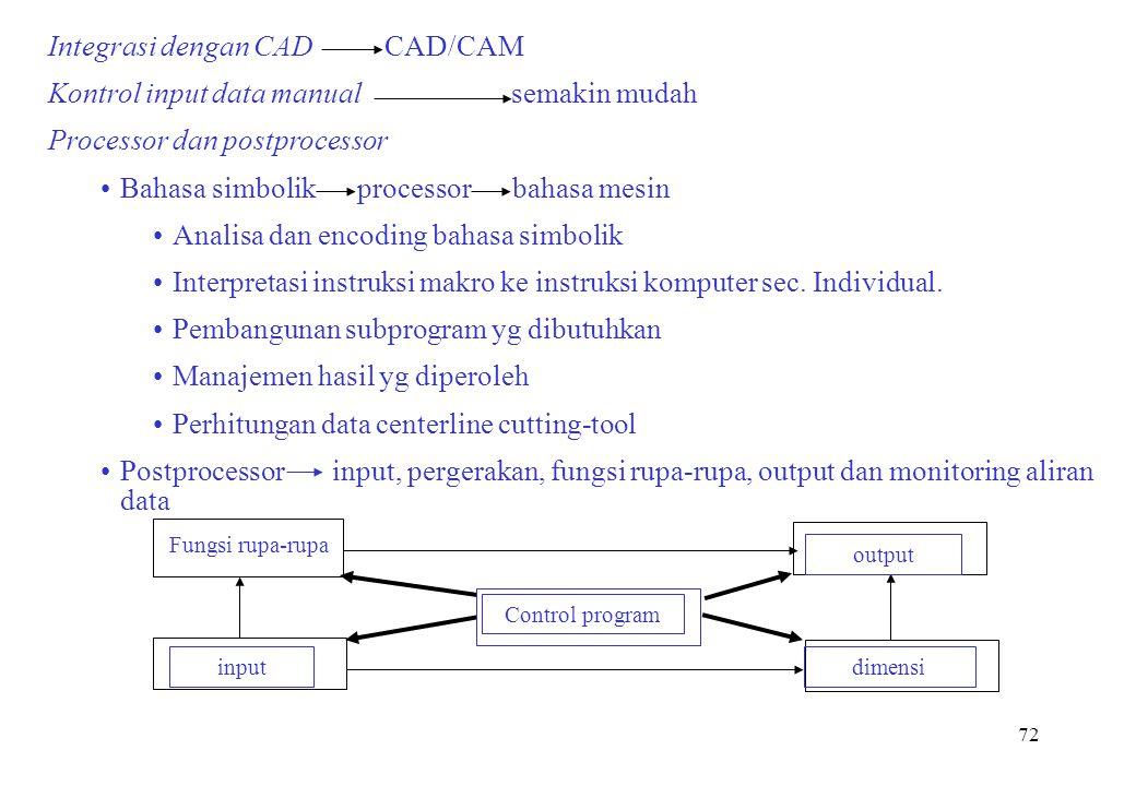 72 Integrasi dengan CAD CAD/CAM Kontrol input data manual semakin mudah Processor dan postprocessor Bahasa simbolik processor bahasa mesin Analisa dan