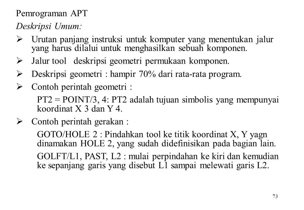 73 Pemrograman APT Deskripsi Umum:  Urutan panjang instruksi untuk komputer yang menentukan jalur yang harus dilalui untuk menghasilkan sebuah kompon