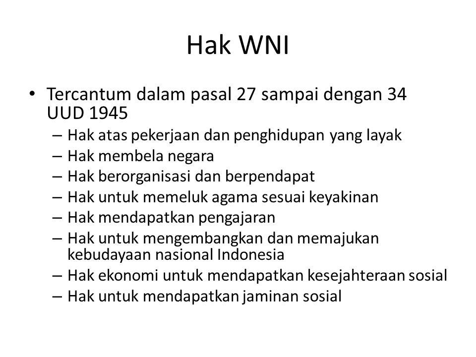 Hak WNI Tercantum dalam pasal 27 sampai dengan 34 UUD 1945 – Hak atas pekerjaan dan penghidupan yang layak – Hak membela negara – Hak berorganisasi da