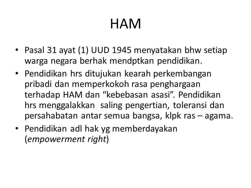 HAM Pasal 31 ayat (1) UUD 1945 menyatakan bhw setiap warga negara berhak mendptkan pendidikan. Pendidikan hrs ditujukan kearah perkembangan pribadi da
