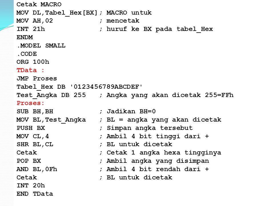 Cetak MACRO MOV DL,Tabel_Hex[BX]; MACRO untuk MOV AH,02 ; mencetak INT 21h ; huruf ke BX pada tabel_Hex ENDM.MODEL SMALL.CODE ORG 100h TData : JMP Pro