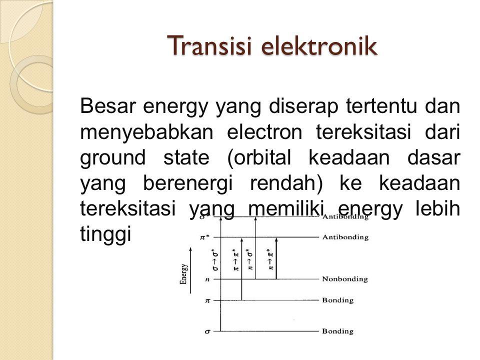 Transisi elektronik Besar energy yang diserap tertentu dan menyebabkan electron tereksitasi dari ground state (orbital keadaan dasar yang berenergi re
