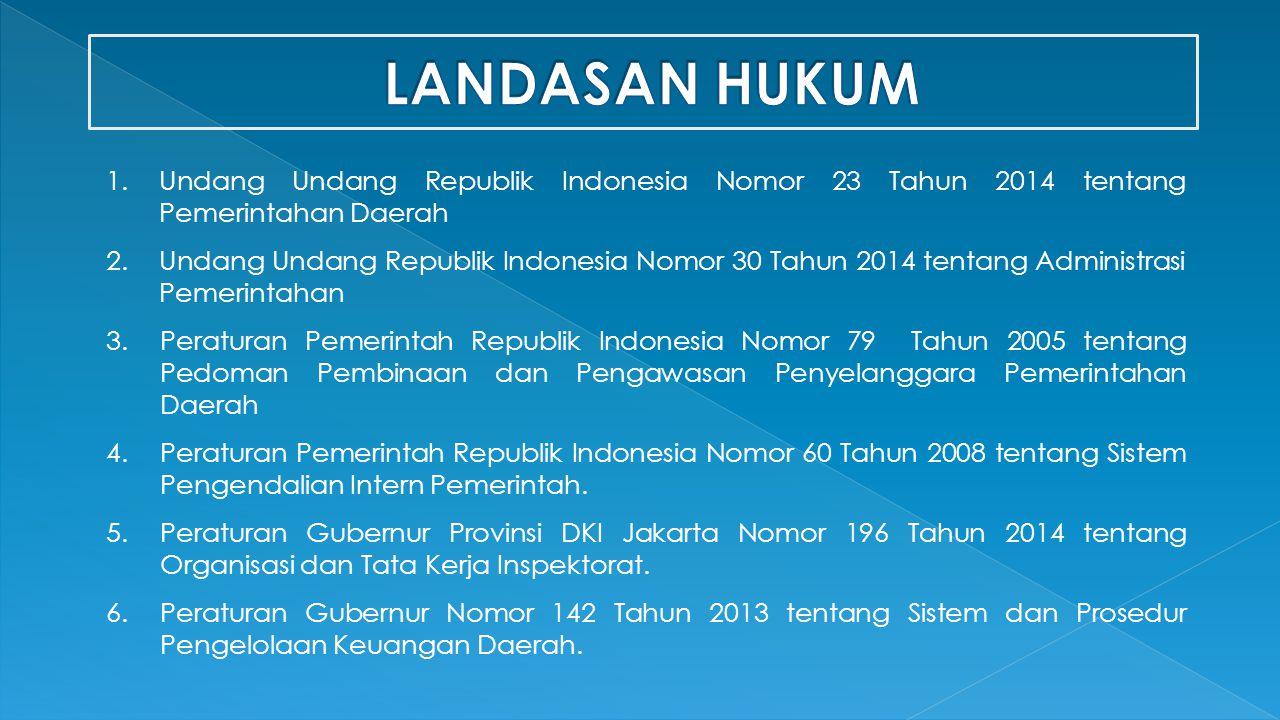 1.Undang Undang Republik Indonesia Nomor 23 Tahun 2014 tentang Pemerintahan Daerah 2.Undang Undang Republik Indonesia Nomor 30 Tahun 2014 tentang Admi