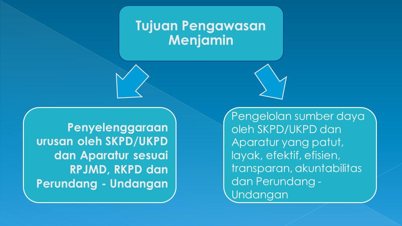 Pengelolan sumber daya oleh SKPD/UKPD dan Aparatur yang patut, layak, efektif, efisien, transparan, akuntabilitas dan Perundang - Undangan Penyelengga