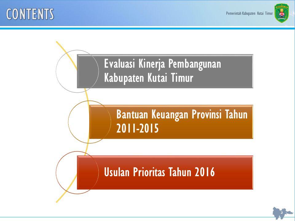 Pemerintah Kabupaten Kutai Timur 2 Evaluasi Kinerja Pembangunan Kabupaten Kutai Timur Bantuan Keuangan Provinsi Tahun 2011-2015 Usulan Prioritas Tahun 2016
