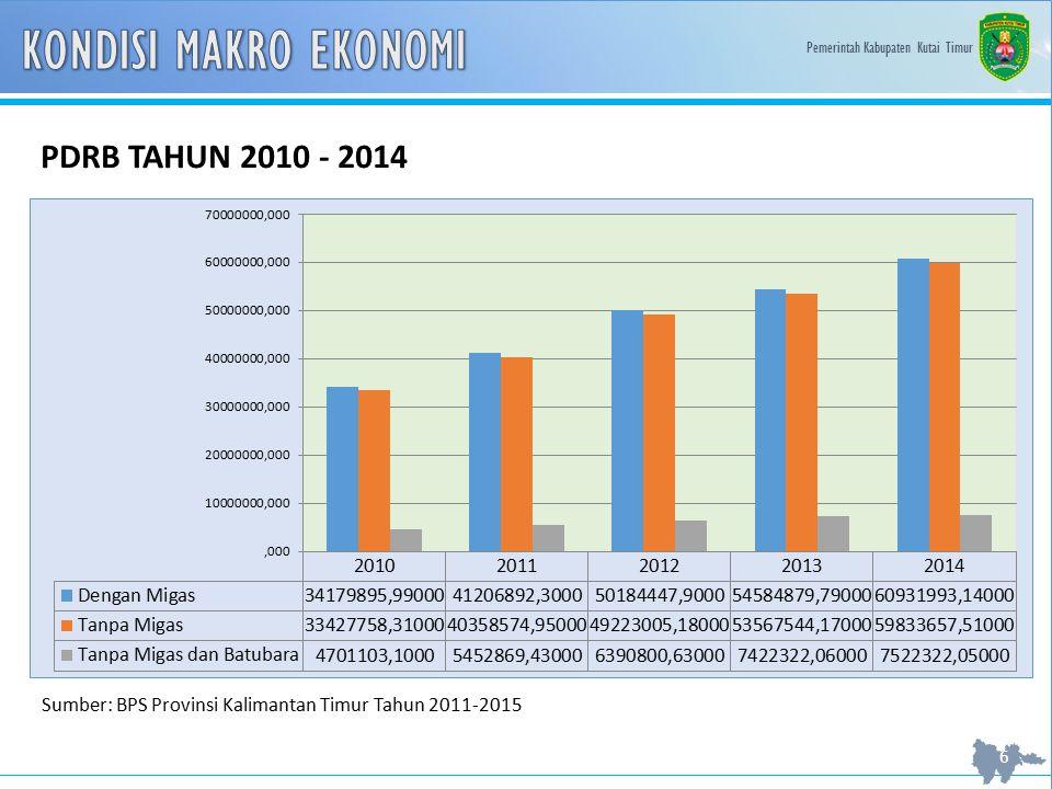 Pemerintah Kabupaten Kutai Timur 7 Sumber: BPS Provinsi Kalimantan Timur Tahun 2011-2015 LAJU PERTUMBUHAN EKONOMI TAHUN 2010 - 2014