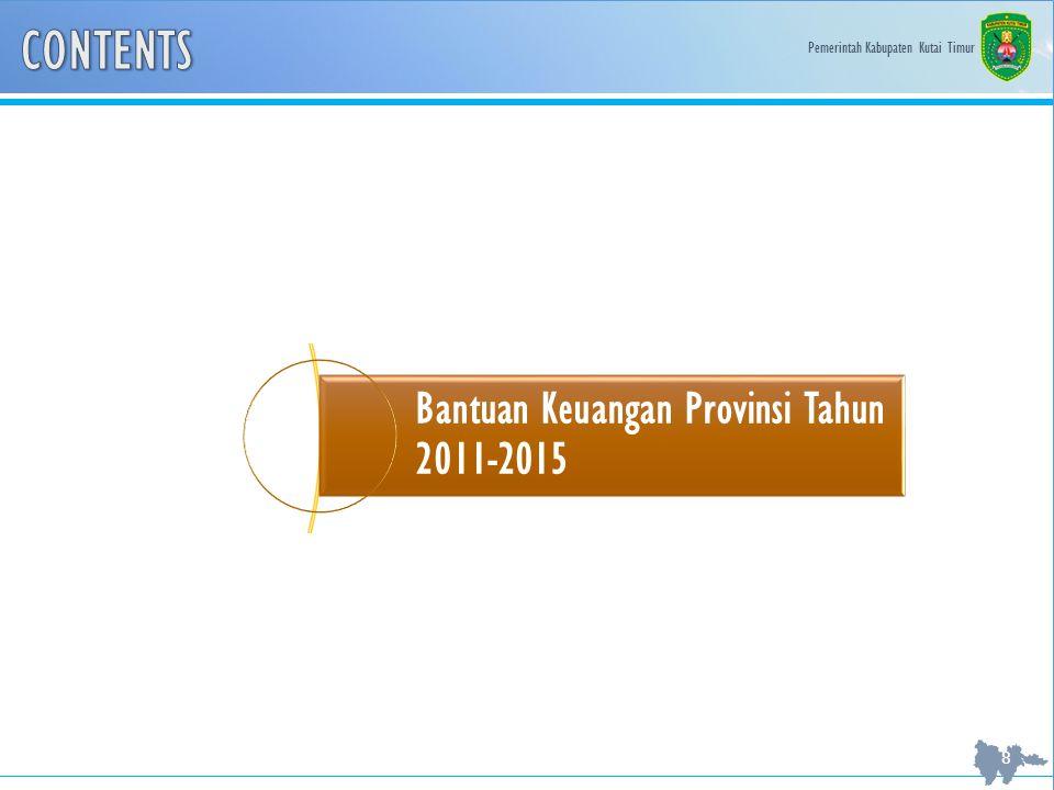 Pemerintah Kabupaten Kutai Timur 8 Evaluasi Kinerja Pembangunan Kabupaten Kutai Timur Bantuan Keuangan Provinsi Tahun 2011-2015 Usulan Prioritas Tahun 2016