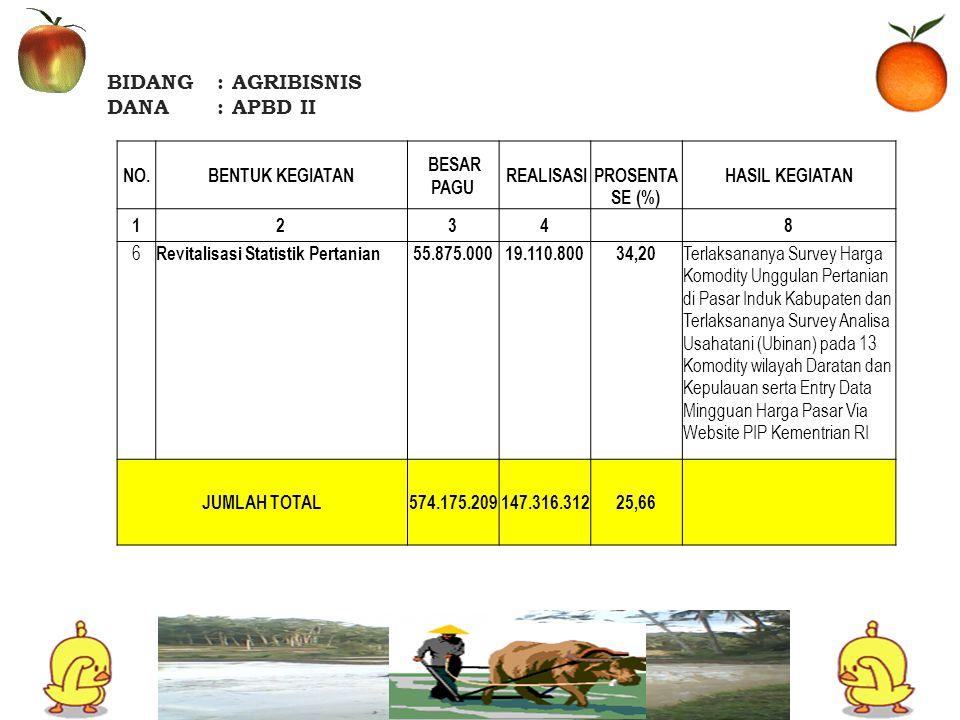 BIDANG: AGRIBISNIS DANA: APBD II NO.BENTUK KEGIATAN BESAR PAGU REALISASI PROSENTA SE (%) HASIL KEGIATAN 1234 8 6 Revitalisasi Statistik Pertanian55.87