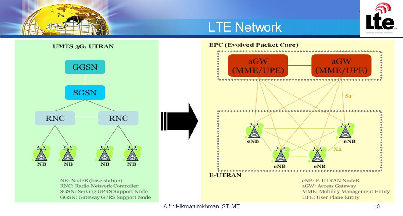 LOGO LTE Network Alfin Hikmaturokhman.,ST.,MT10