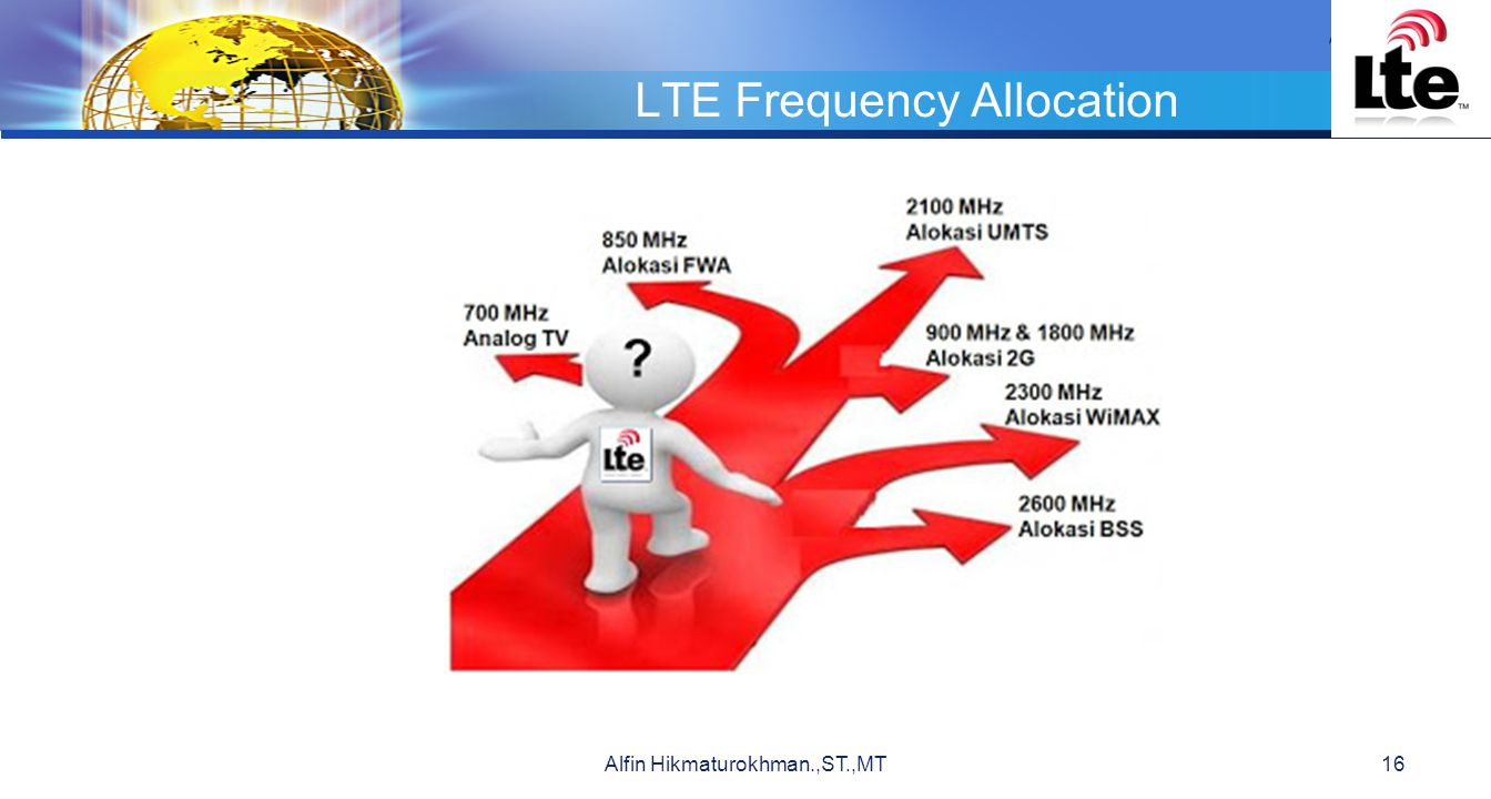 LOGO LTE Frequency Allocation Alfin Hikmaturokhman.,ST.,MT16