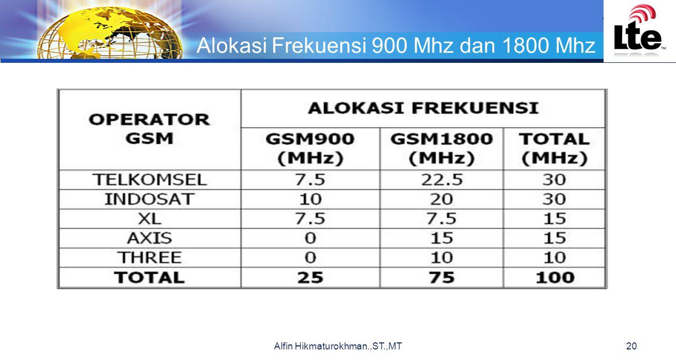 LOGO Alokasi Frekuensi 900 Mhz dan 1800 Mhz 20Alfin Hikmaturokhman.,ST.,MT