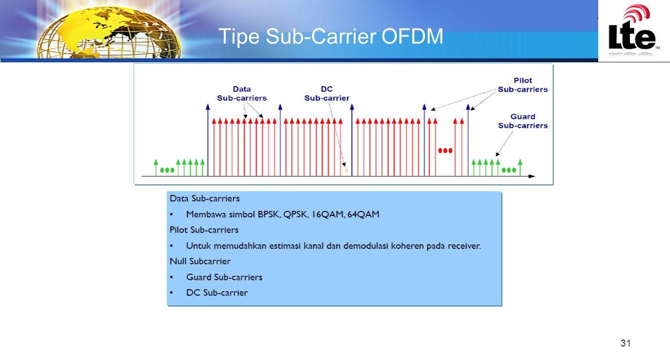 LOGO Tipe Sub-Carrier OFDM 31